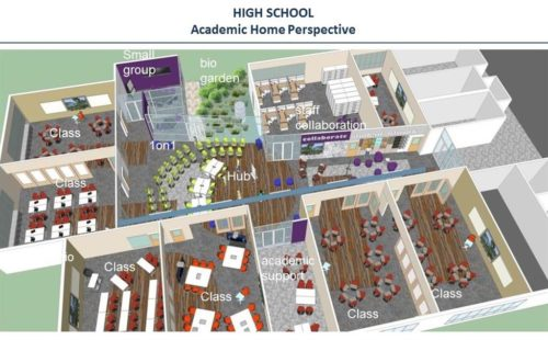 Designing the Optimal High School Blog Image